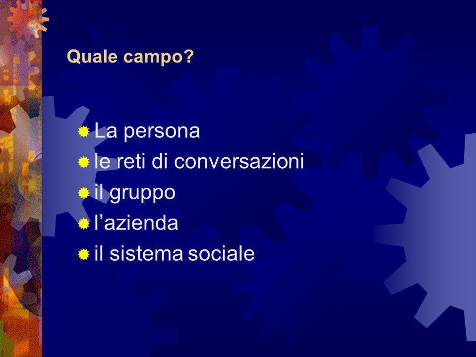 Quale campo La persona le reti di conversazioni il gruppo lazienda il sistema sociale