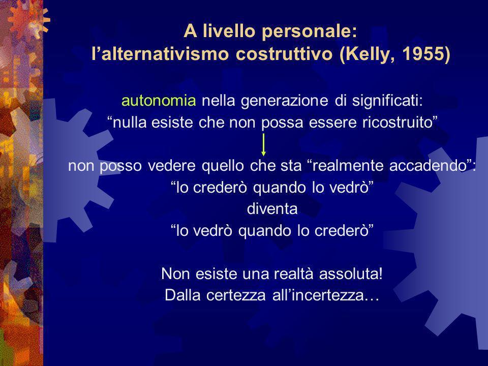 A livello personale: lalternativismo costruttivo (Kelly, 1955) autonomia nella generazione di significati: nulla esiste che non possa essere ricostruito non posso vedere quello che sta realmente accadendo: lo crederò quando lo vedrò diventa lo vedrò quando lo crederò Non esiste una realtà assoluta.