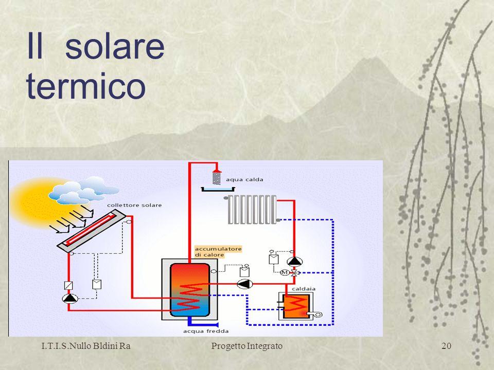 I.T.I.S.Nullo Bldini RaProgetto Integrato20 Il solare termico