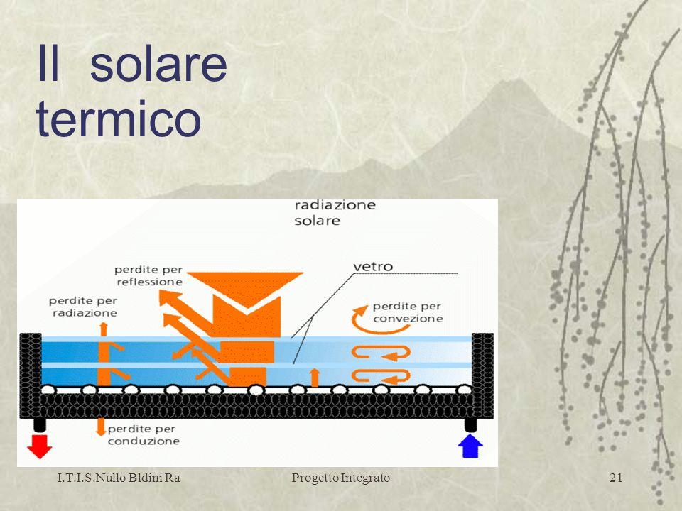I.T.I.S.Nullo Bldini RaProgetto Integrato21 Il solare termico