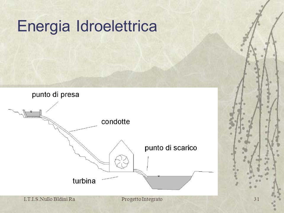 I.T.I.S.Nullo Bldini RaProgetto Integrato31 Energia Idroelettrica
