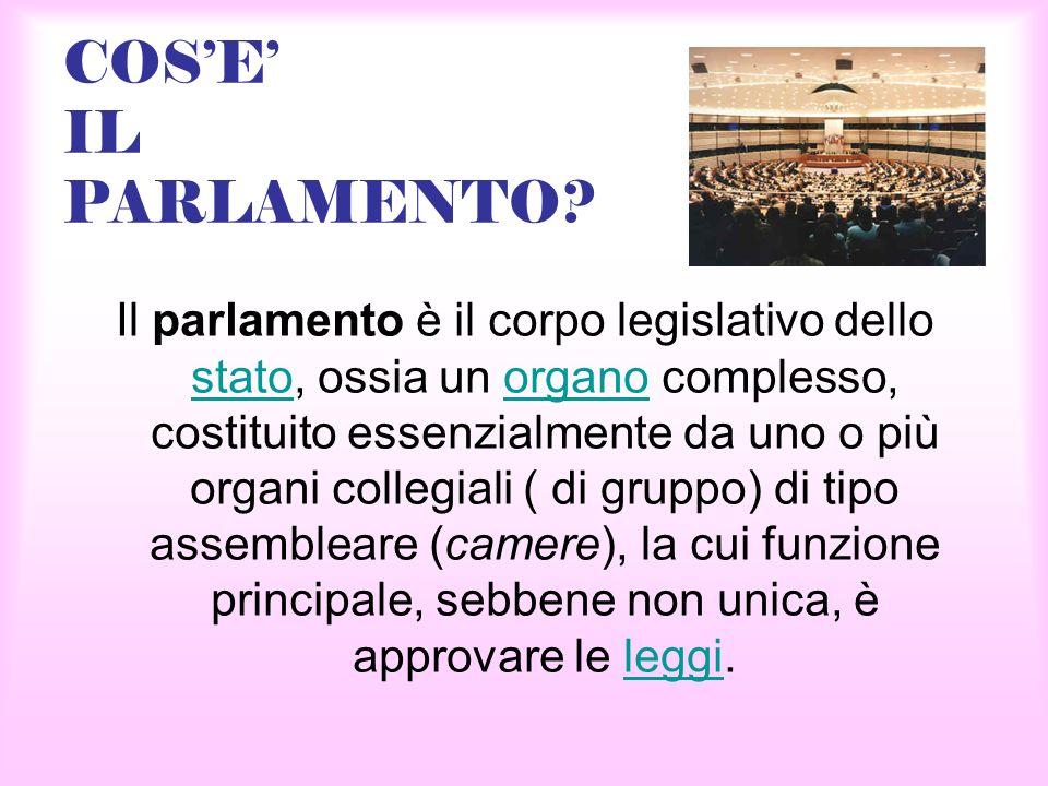 COSE IL PARLAMENTO? Il parlamento è il corpo legislativo dello stato, ossia un organo complesso, costituito essenzialmente da uno o più organi collegi