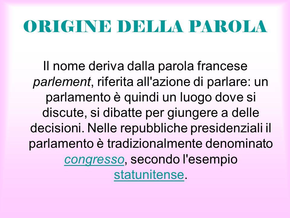 ORIGINE DELLA PAROLA Il nome deriva dalla parola francese parlement, riferita all'azione di parlare: un parlamento è quindi un luogo dove si discute,