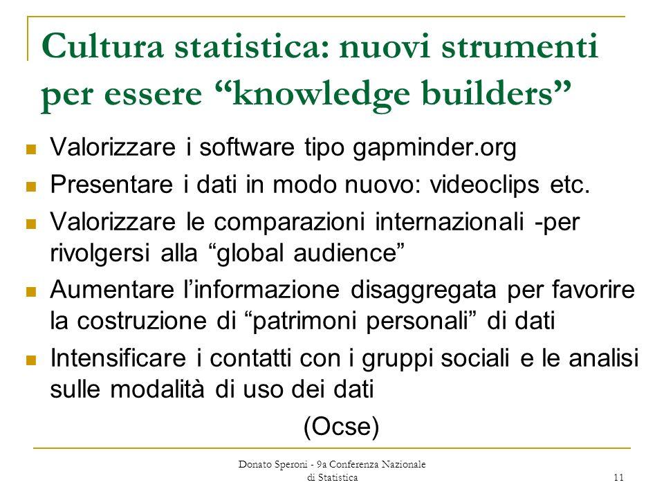 Donato Speroni - 9a Conferenza Nazionale di Statistica 11 Cultura statistica: nuovi strumenti per essere knowledge builders Valorizzare i software tipo gapminder.org Presentare i dati in modo nuovo: videoclips etc.