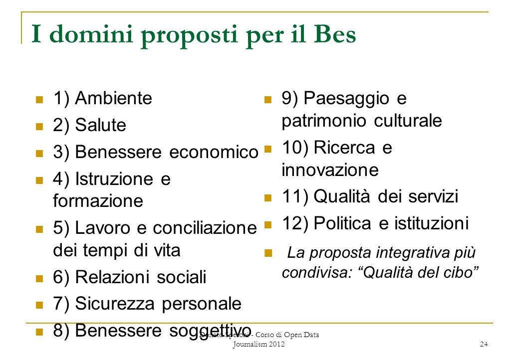 I domini proposti per il Bes 1) Ambiente 2) Salute 3) Benessere economico 4) Istruzione e formazione 5) Lavoro e conciliazione dei tempi di vita 6) Re