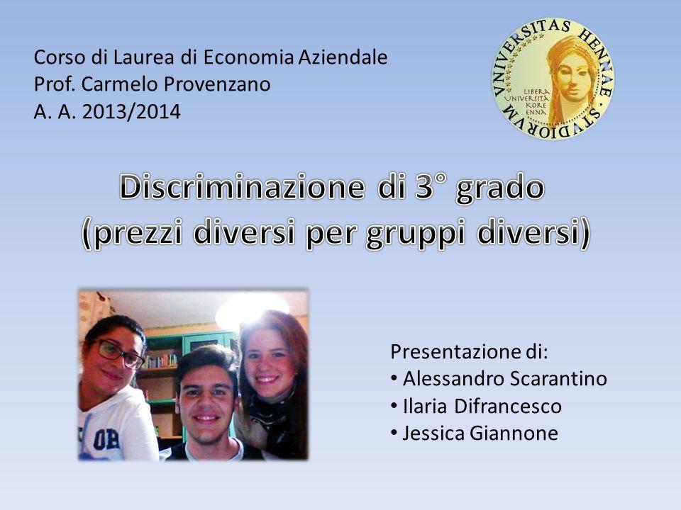 La Discriminazione di 3° grado consiste nellapplicare Prezzi diversi a diversi Gruppi di Consumatori al fine di massimizzare i profitti.