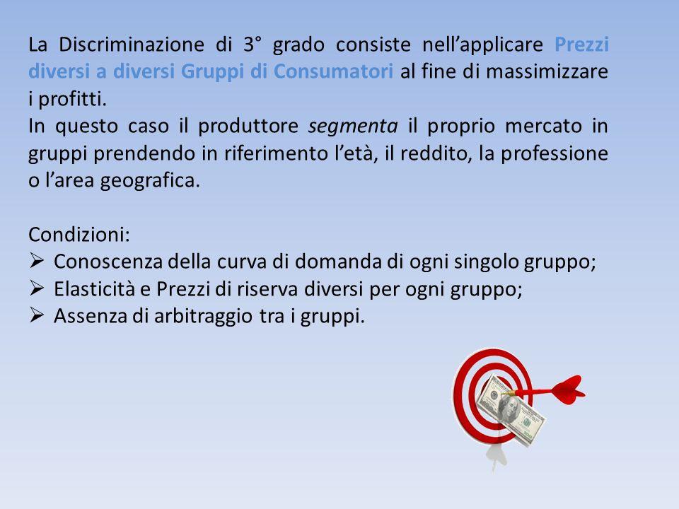 La Discriminazione di 3° grado consiste nellapplicare Prezzi diversi a diversi Gruppi di Consumatori al fine di massimizzare i profitti. In questo cas