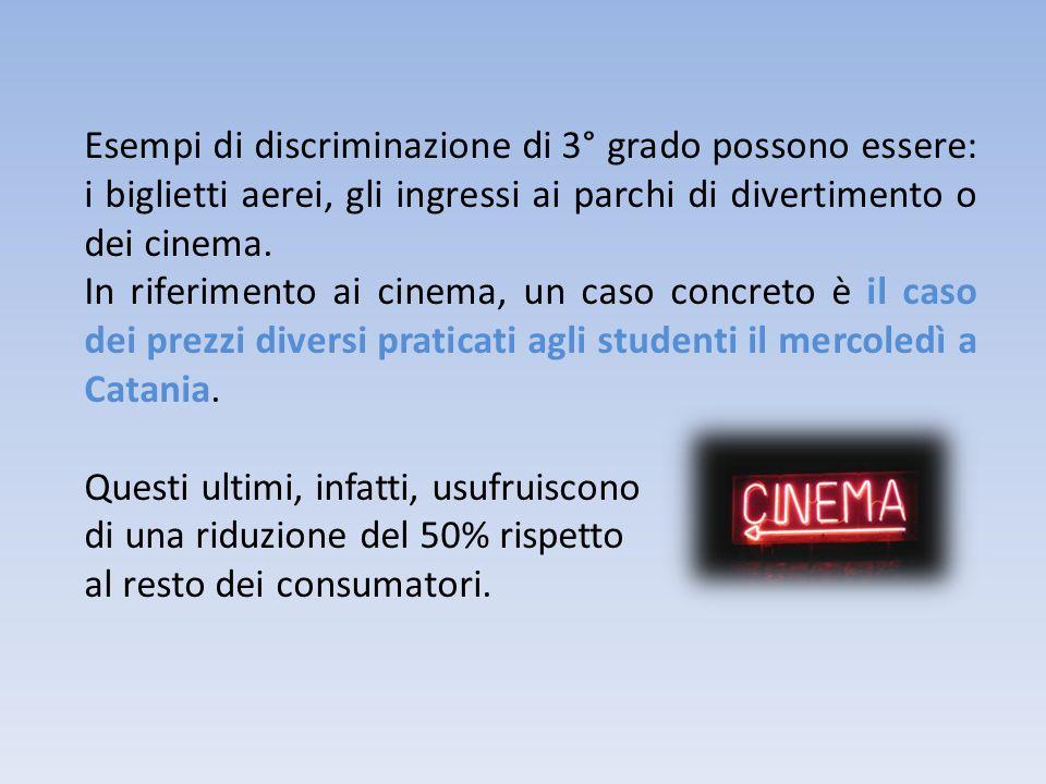 Esempi di discriminazione di 3° grado possono essere: i biglietti aerei, gli ingressi ai parchi di divertimento o dei cinema. In riferimento ai cinema