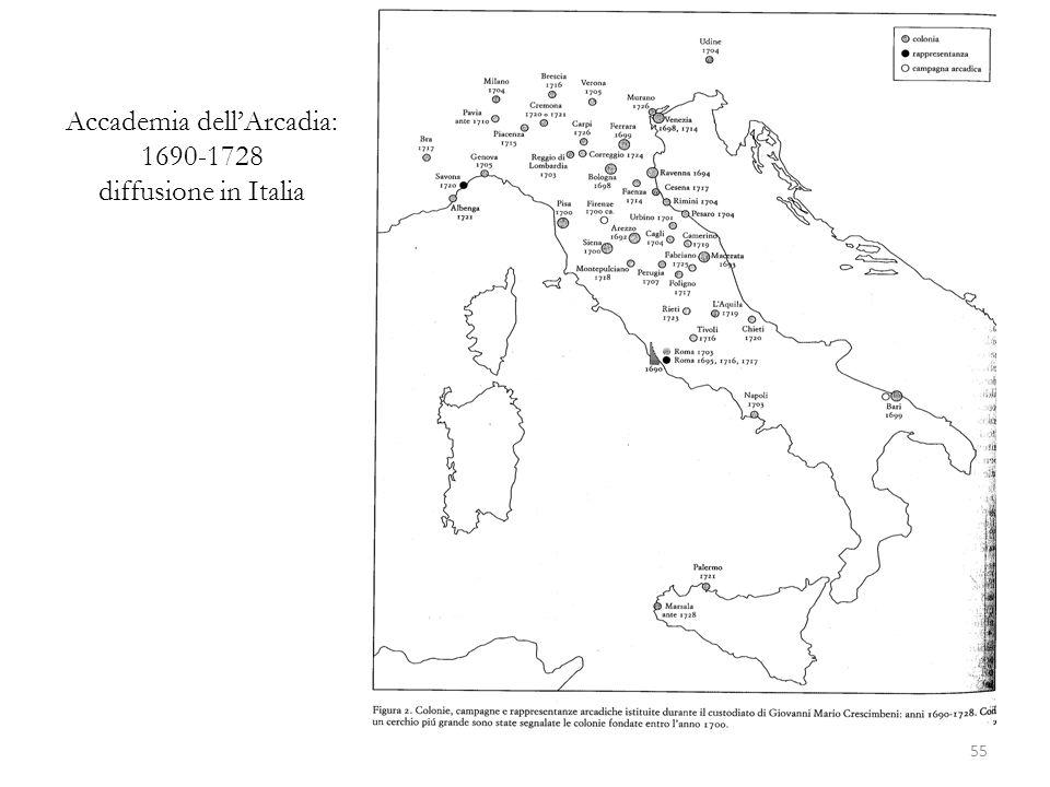 Accademia dellArcadia: 1690-1728 diffusione in Italia 55