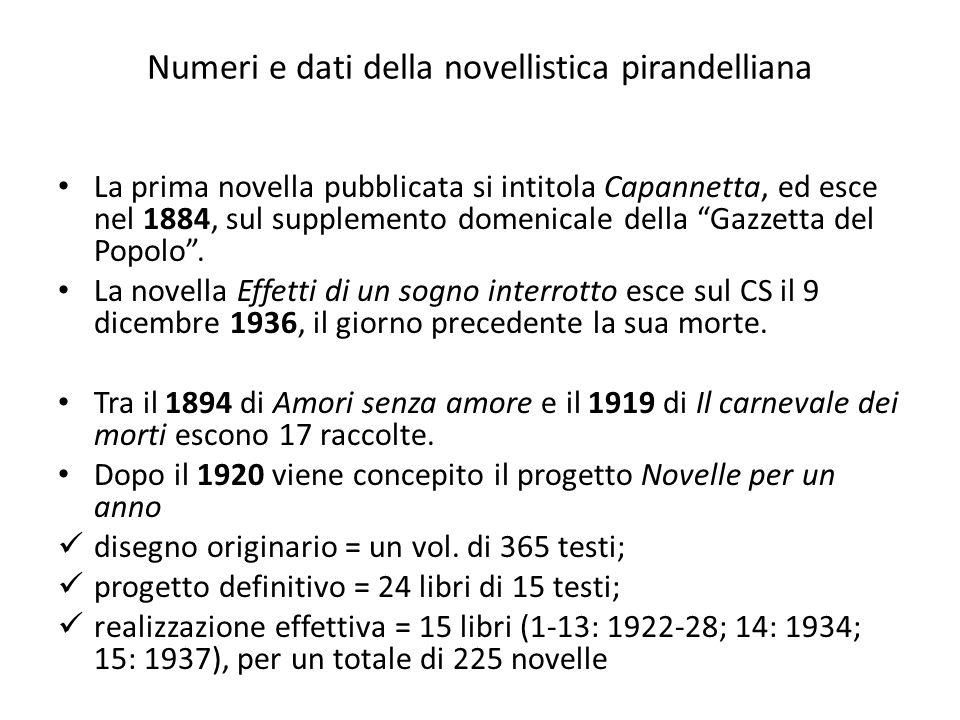 Numeri e dati della novellistica pirandelliana La prima novella pubblicata si intitola Capannetta, ed esce nel 1884, sul supplemento domenicale della