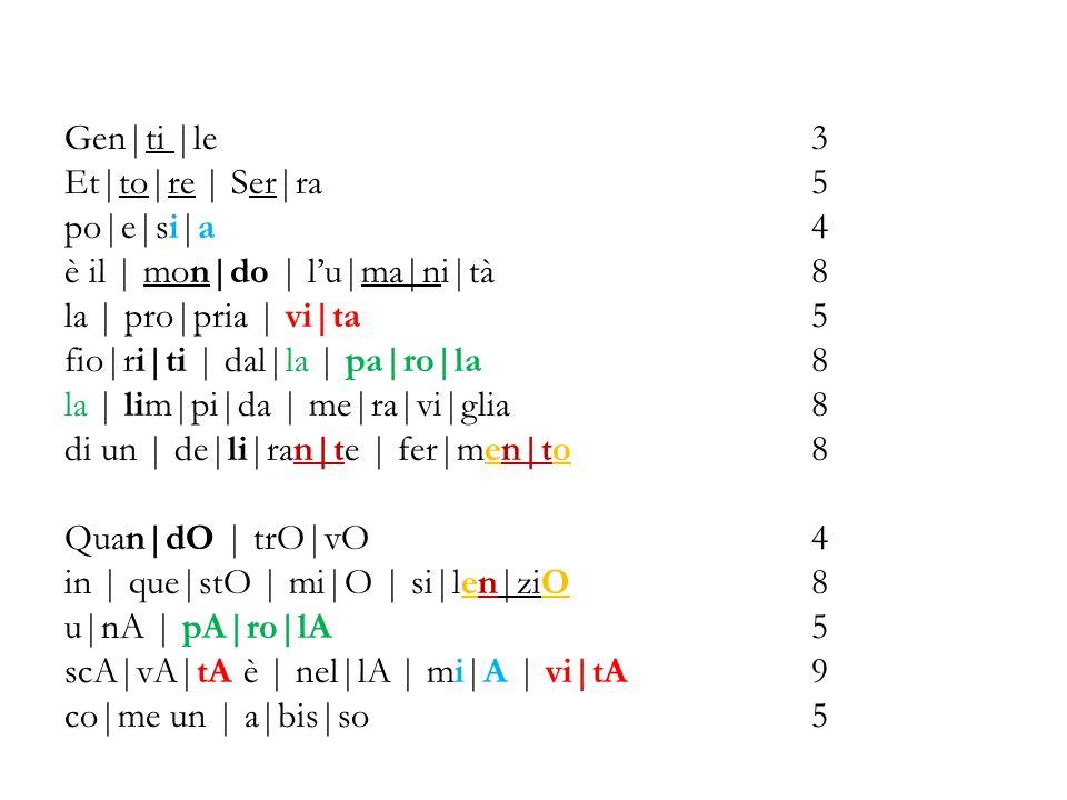 Gen|ti |le3 Et|to|re | Ser|ra5 po|e|si|a 4 è il | mon|do | lu|ma|ni|tà8 la | pro|pria | vi|ta5 fio|ri|ti | dal|la | pa|ro|la8 la | lim|pi|da | me|ra|vi|glia 8 di un | de|li|ran|te | fer|men|to8 Quan|dO | trO|vO4 in | que|stO | mi|O | si|len|ziO8 u|nA | pA|ro|lA5 scA|vA|tA è | nel|lA | mi|A | vi|tA9 co|me un | a|bis|so5