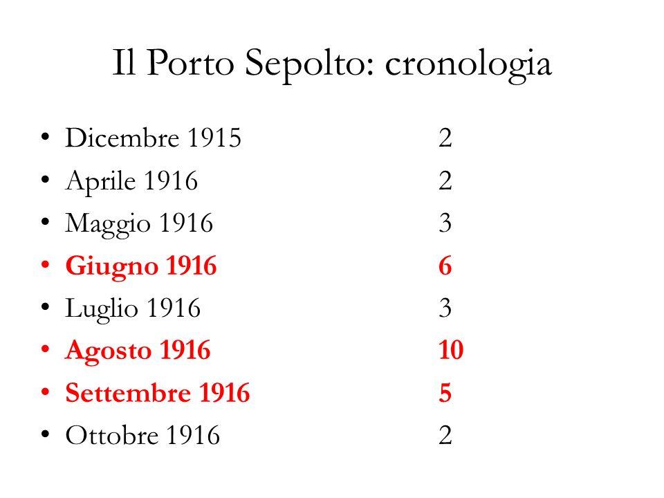 Il Porto Sepolto: cronologia Dicembre 19152 Aprile 19162 Maggio 19163 Giugno 19166 Luglio 19163 Agosto 191610 Settembre 19165 Ottobre 19162