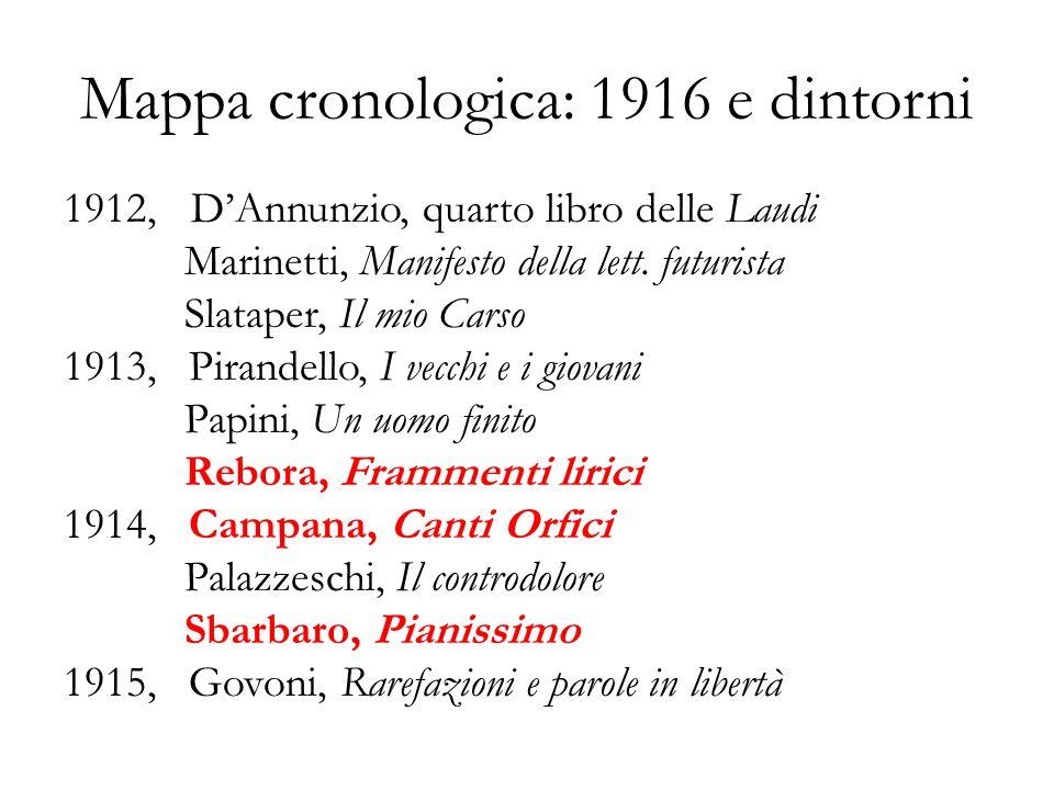 Mappa cronologica: 1916 e dintorni 1912, DAnnunzio, quarto libro delle Laudi Marinetti, Manifesto della lett. futurista Slataper, Il mio Carso 1913, P
