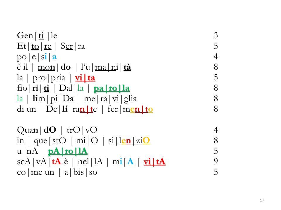ti Gen|ti |le3 to Et|to|re | Ser|ra5 po|e|si|a 4 tà è il | mon|do | lu|ma|ni|tà8 vi|ta la | pro|pria | vi|ta5 tipa|ro|la fio|ri|ti | Dal|la | pa|ro|la8 la | lim|pi|Da | me|ra|vi|glia 8 di un | De|li|ran|te | fer|men|to8 Quan|dO | trO|vO4 in | que|stO | mi|O | si|len|ziO8 pA|ro|lA u|nA | pA|ro|lA5 vi|tA scA|vA|tA è | nel|lA | mi|A | vi|tA9 co|me un | a|bis|so5 17