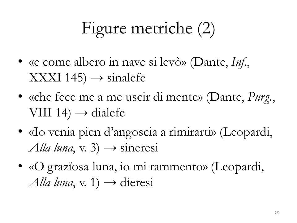 Figure metriche (2) «e come albero in nave si levò» (Dante, Inf., XXXI 145) sinalefe «che fece me a me uscir di mente» (Dante, Purg., VIII 14) dialefe «Io venia pien dangoscia a rimirarti» (Leopardi, Alla luna, v.