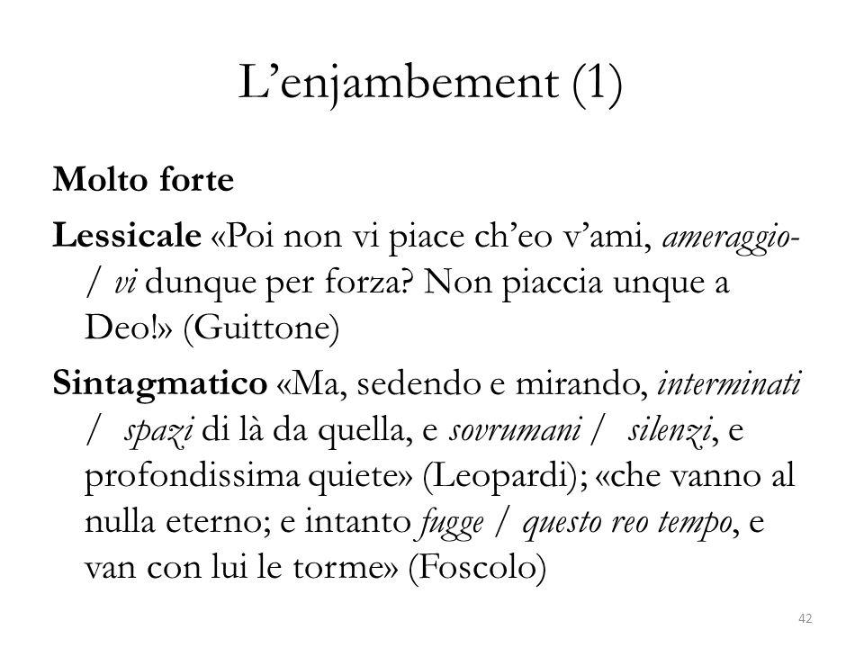 Lenjambement (1) Molto forte Lessicale «Poi non vi piace cheo vami, ameraggio- / vi dunque per forza? Non piaccia unque a Deo!» (Guittone) Sintagmatic