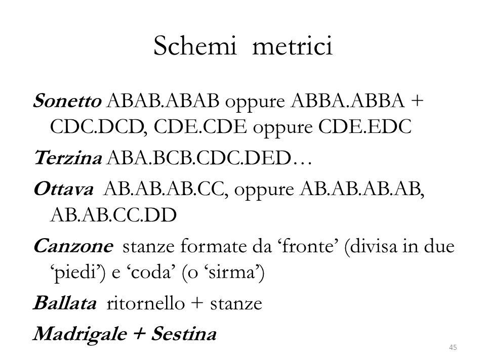 Schemi metrici Sonetto ABAB.ABAB oppure ABBA.ABBA + CDC.DCD, CDE.CDE oppure CDE.EDC Terzina ABA.BCB.CDC.DED… Ottava AB.AB.AB.CC, oppure AB.AB.AB.AB, AB.AB.CC.DD Canzone stanze formate da fronte (divisa in due piedi) e coda (o sirma) Ballata ritornello + stanze Madrigale + Sestina 45