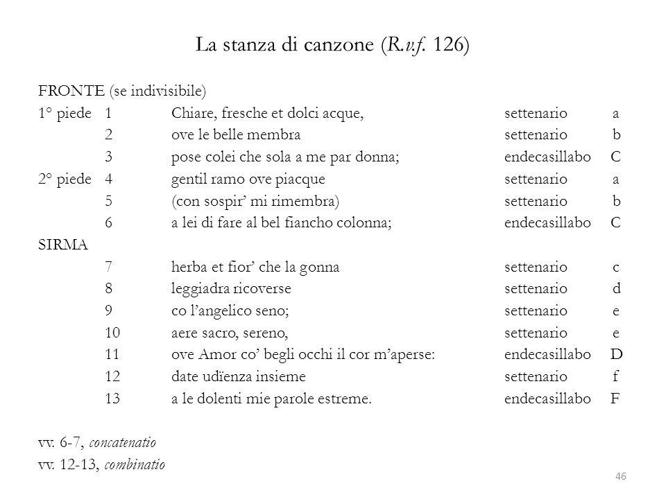 La stanza di canzone (R.v.f. 126) FRONTE (se indivisibile) 1° piede1Chiare, fresche et dolci acque,settenario a 2ove le belle membrasettenario b 3pose