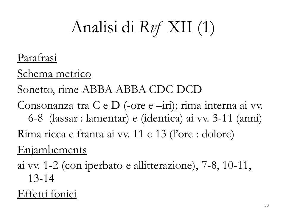 Analisi di Rvf XII (1) Parafrasi Schema metrico Sonetto, rime ABBA ABBA CDC DCD Consonanza tra C e D (-ore e –iri); rima interna ai vv.