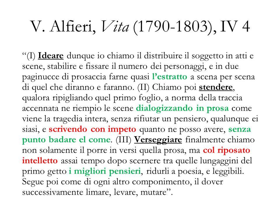 V. Alfieri, Vita (1790-1803), IV 4 (I) Ideare dunque io chiamo il distribuire il soggetto in atti e scene, stabilire e fissare il numero dei personagg