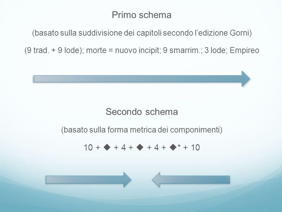 Secondo schema (basato sulla forma metrica dei componimenti) 10 + + 4 + + 4 + * + 10 Primo schema (basato sulla suddivisione dei capitoli secondo ledi