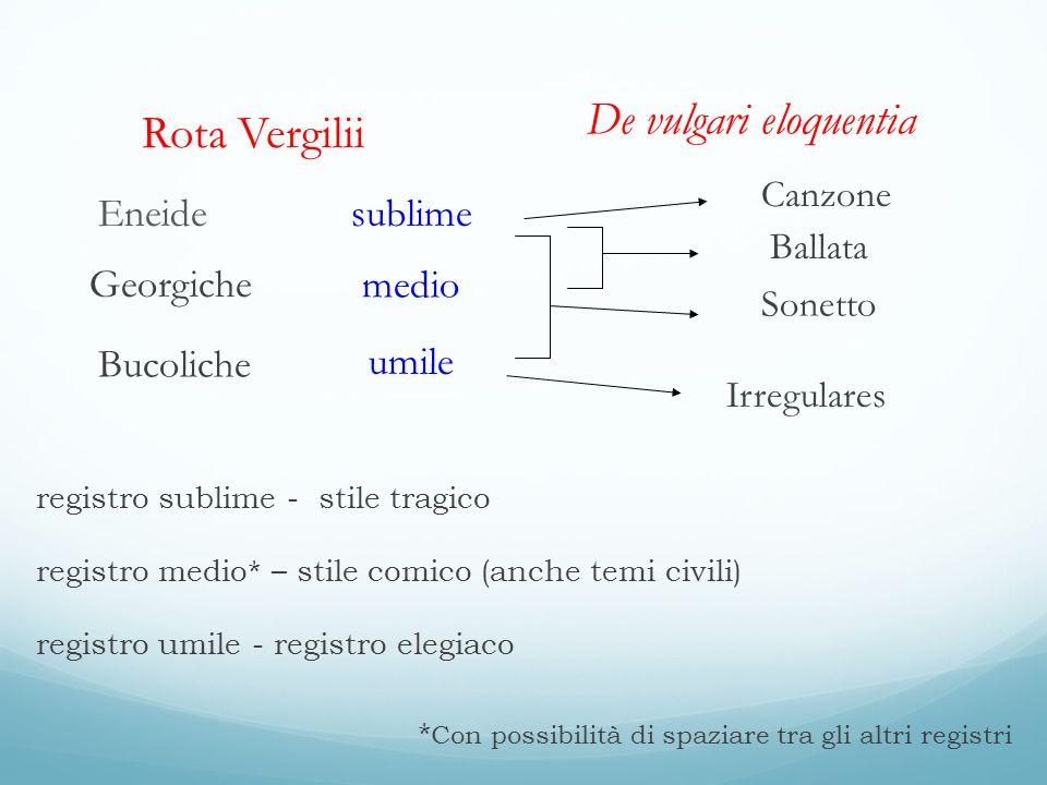 Rota Vergilii Eneide Georgiche Bucoliche sublime medio umile De vulgari eloquentia Canzone Ballata Sonetto Irregulares registro sublime - stile tragic