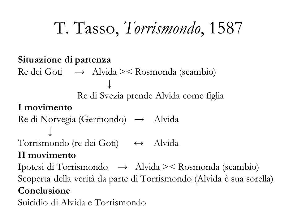 T. Tasso, Torrismondo, 1587 Situazione di partenza Re dei Goti Alvida >< Rosmonda (scambio) Re di Svezia prende Alvida come figlia I movimento Re di N