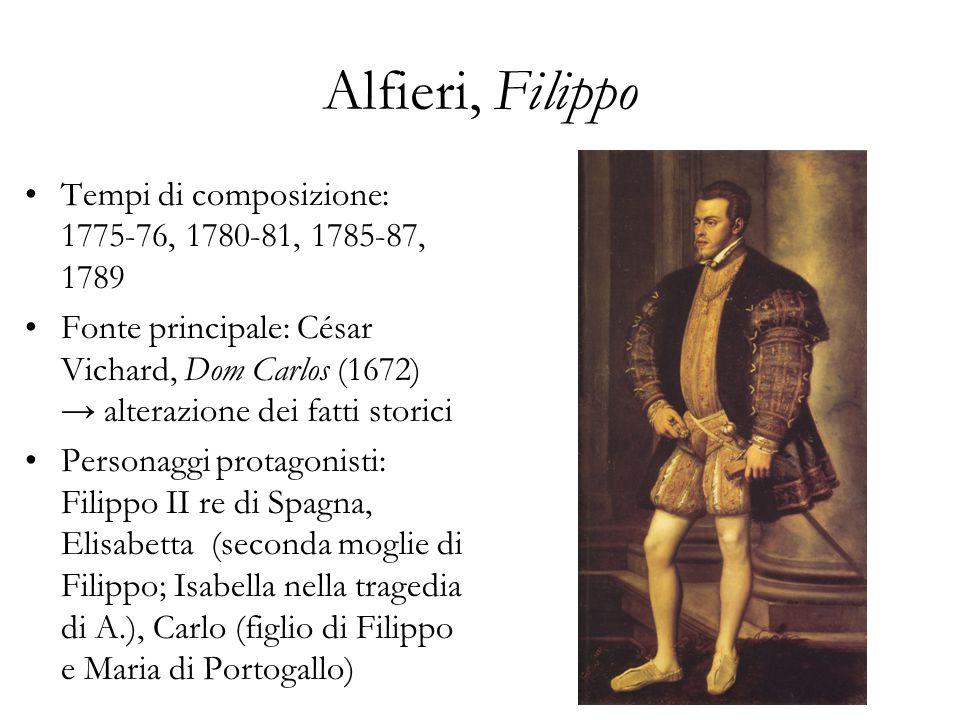 Alfieri, Filippo Tempi di composizione: 1775-76, 1780-81, 1785-87, 1789 Fonte principale: César Vichard, Dom Carlos (1672) alterazione dei fatti stori