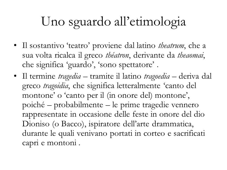 Uno sguardo alletimologia Il sostantivo teatro proviene dal latino theatrum, che a sua volta ricalca il greco théatron, derivante da theaomai, che sig