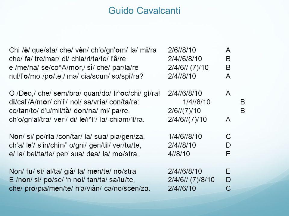 Chi /è/ que/sta/ che/ vèn/ cho/gnom/ la/ mi/ra 2/6//8/10A che/ fa/ tre/mar/ di/ chia/ri/ta/te/ lâ/re2/4//6/8/10B e /me/na/ se/co^A/mor,/ sì/ che/ par/la/re2/4/6// (7)/10B nul/lo/mo /po/te,/ ma/ cia/scun/ so/spi/ra?2/4//8/10A O /Deo,/ che/ sem/bra/ quan/do/ li^oc/chi/ gi/ra!2/4//6/8/10A di/cal/A/mor/ chi/ nol/ sa/vria/ con/ta/re:1/4//8/10B co/tan/to/ du/mil/tà/ don/na/ mi/ pa/re,2/6//(7)/10B cho/gnal/tra/ ver/ di/ le/i^i/ la/ chiam/i/ra.2/4/6//(7)/10A Non/ si/ po/ria /con/tar/ la/ sua/ pia/gen/za,1/4/6//8/10C cha/ le/ sin/chin/ o/gni/ gen/til/ ver/tu/te,2/4//8/10D e/ la/ bel/ta/te/ per/ sua/ dea/ la/ mo/stra.4//8/10E Non/ fu/ sì/ al/ta/ già/ la/ men/te/ no/stra2/4//6/8/10E E /non/ si/ po/se/ n noi/ tan/ta/ sa/lu/te,2/4/6// (7)/8/10D che/ pro/pia/men/te/ na/viàn/ ca/no/scen/za.2/4//6/10C Guido Cavalcanti