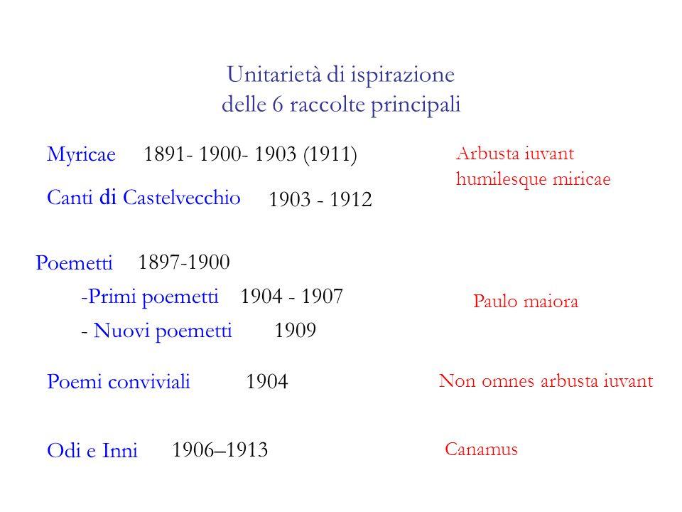 Myricae 1891-1900 (-1911) Canti di Castelvecchio 1903-1912 arbusta iuvant humilesque myricae Virgilio, Bucoliche, IV, 1-2 Sicelides musae paulo maiora