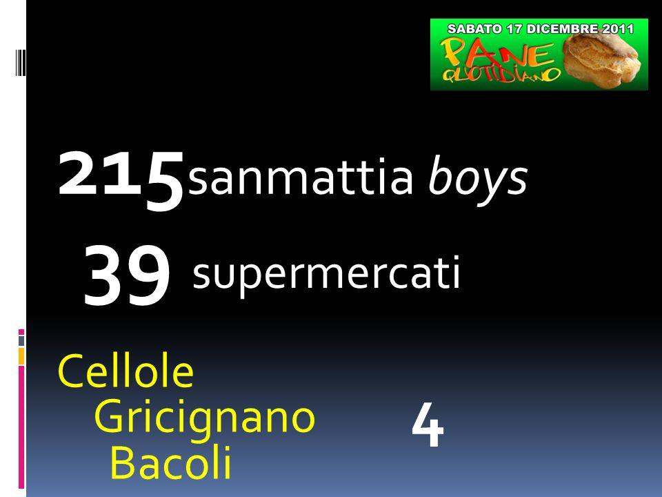 215 sanmattia boys 39 supermercati Cellole 4 Gricignano Bacoli