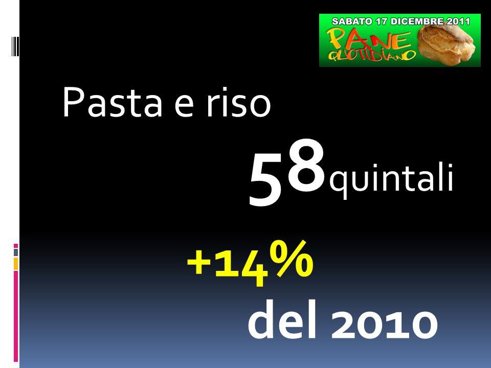 Pasta e riso 58 quintali +14% del 2010