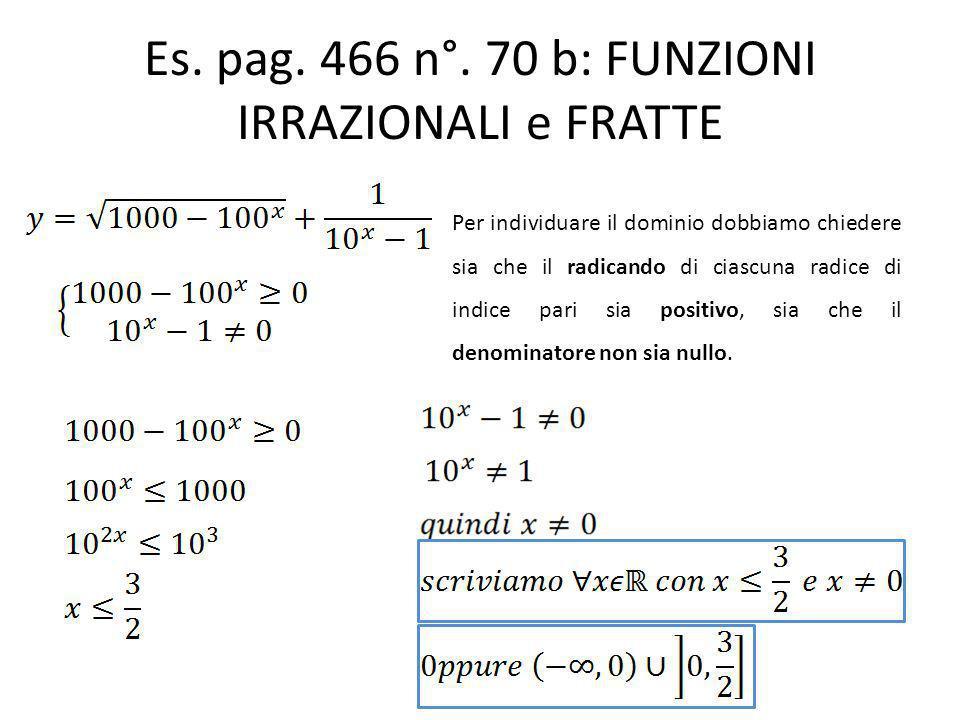Altri esempi La funzione esponenziale di per sé esiste per ogni valore reale ma al suo esponente cè una radice di indice pari, pertanto dobbiamo chiedere che: La funzione è fratta quindi dobbiamo chiedere che il denominatore non sia nullo.