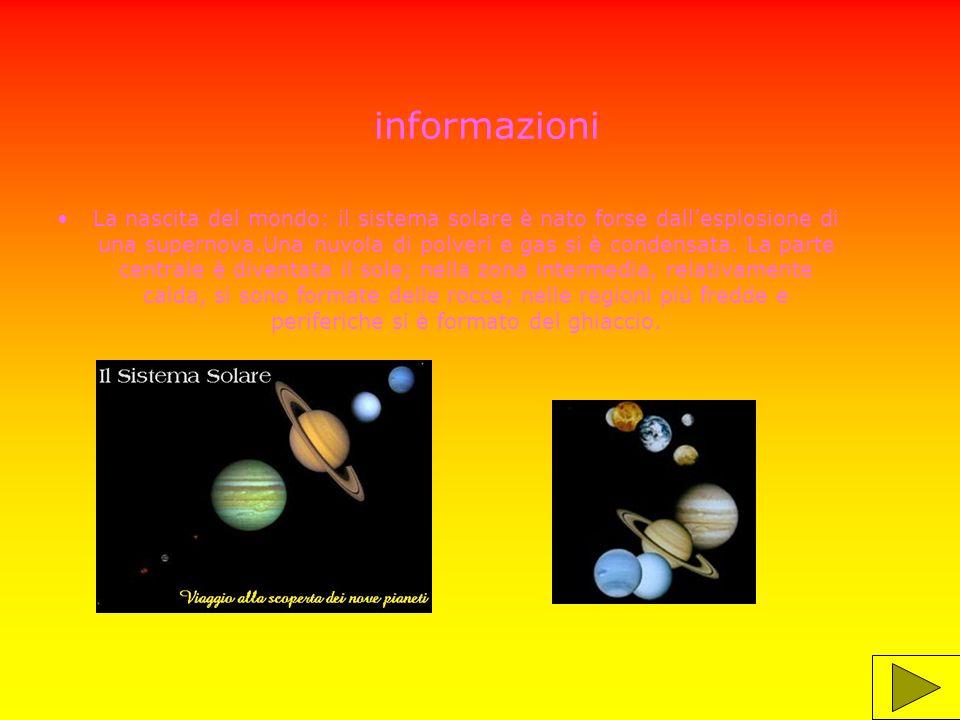 Così i pianeti vicini al sole, come la Terra, sono rocciosi, mentre quelli lontani sono ghiacciati e ricoperti da gigantesche masse di gas.