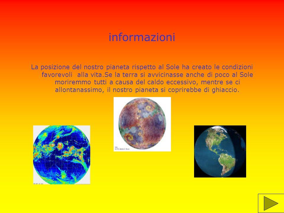 informazioni Vista dallo spazio la terra brilla nel cielo come una lanterna bianco- azzurra.Anche dalla luna si vedono chiaramente i bruni contorni dei continenti, lazzurro dei mari, la bianca coltre delle nubi che avvolgono il nostro pianeta.