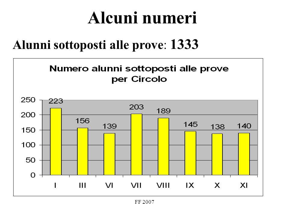 FF 2007 Alcuni numeri Alunni sottoposti alle prove: 1333