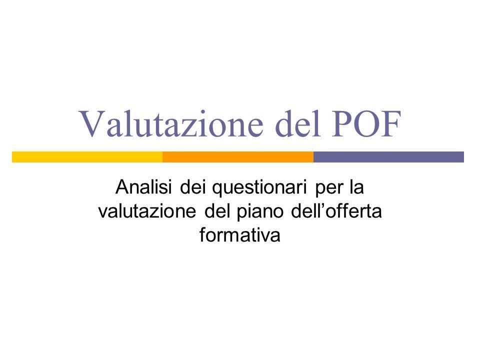Valutazione del POF Analisi dei questionari per la valutazione del piano dellofferta formativa