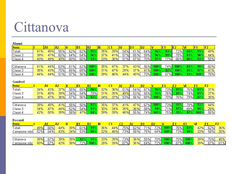 Cittanova
