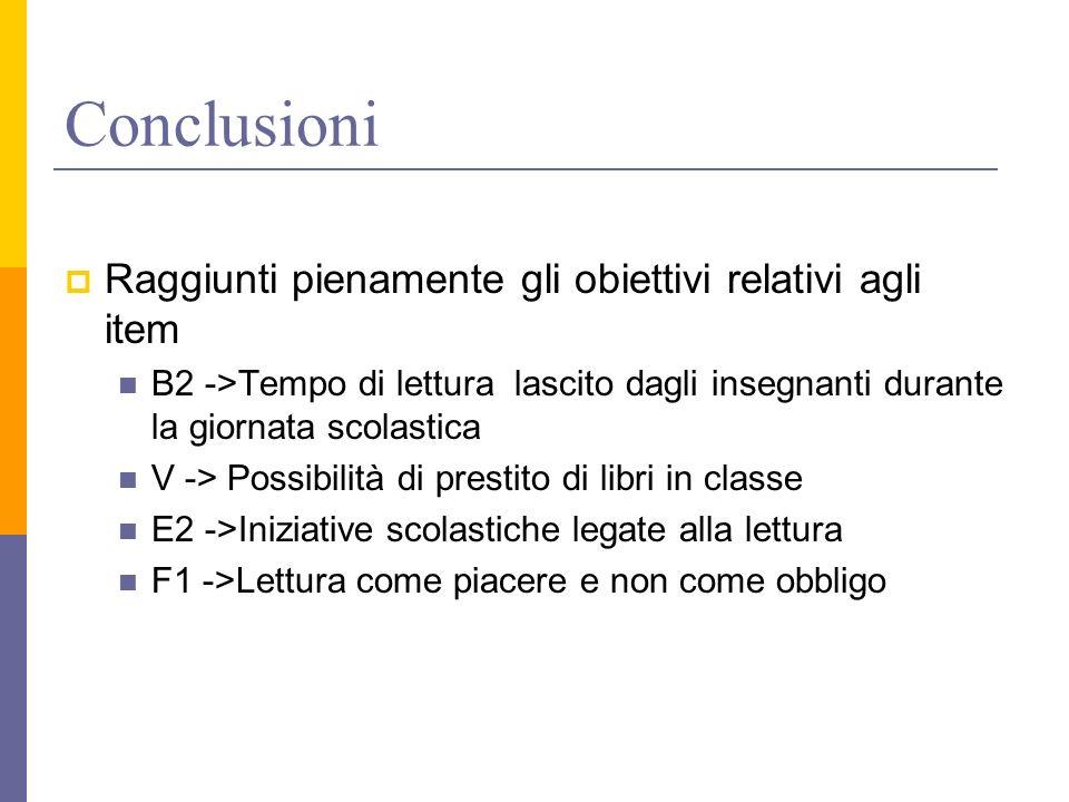 Conclusioni Raggiunti pienamente gli obiettivi relativi agli item B2 ->Tempo di lettura lascito dagli insegnanti durante la giornata scolastica V -> P