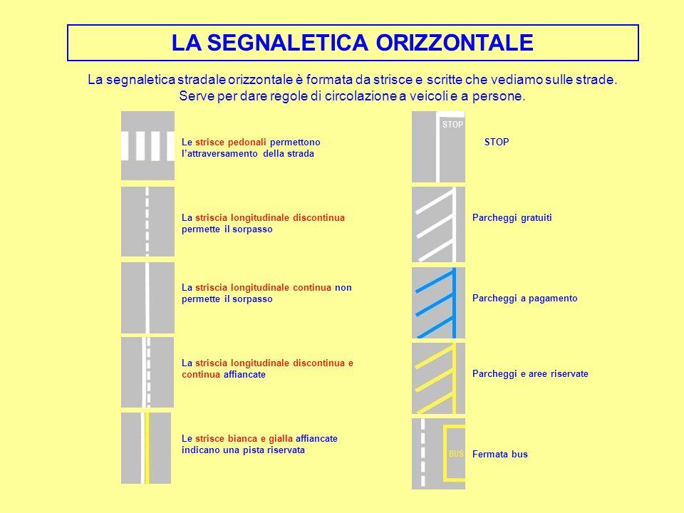 LA SEGNALETICA ORIZZONTALE La segnaletica stradale orizzontale è formata da strisce e scritte che vediamo sulle strade. Serve per dare regole di circo