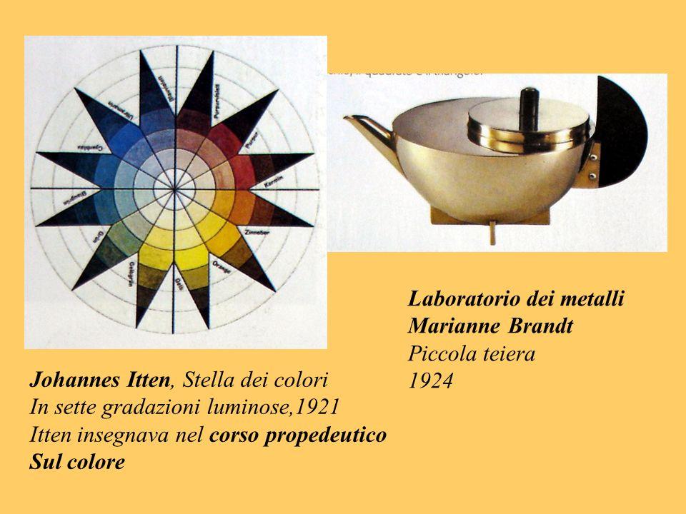 Johannes Itten, Stella dei colori In sette gradazioni luminose,1921 Itten insegnava nel corso propedeutico Sul colore Laboratorio dei metalli Marianne