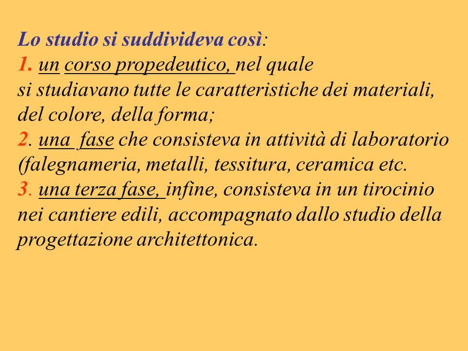 Lo studio si suddivideva così: 1. un corso propedeutico, nel quale si studiavano tutte le caratteristiche dei materiali, del colore, della forma; 2. u