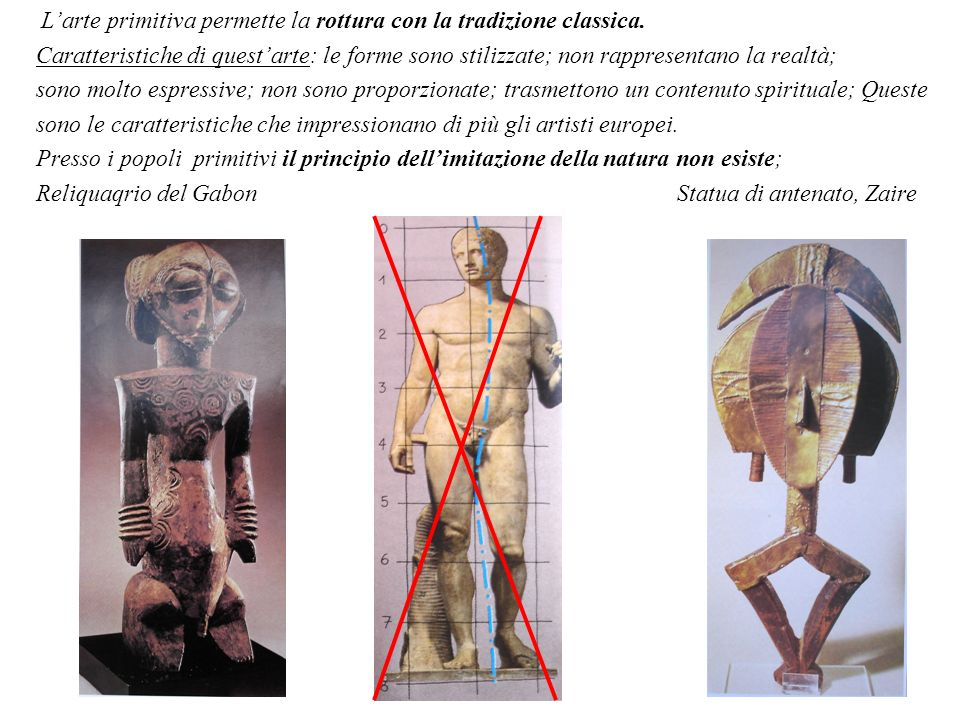 Larte primitiva permette la rottura con la tradizione classica. Caratteristiche di questarte: le forme sono stilizzate; non rappresentano la realtà; s
