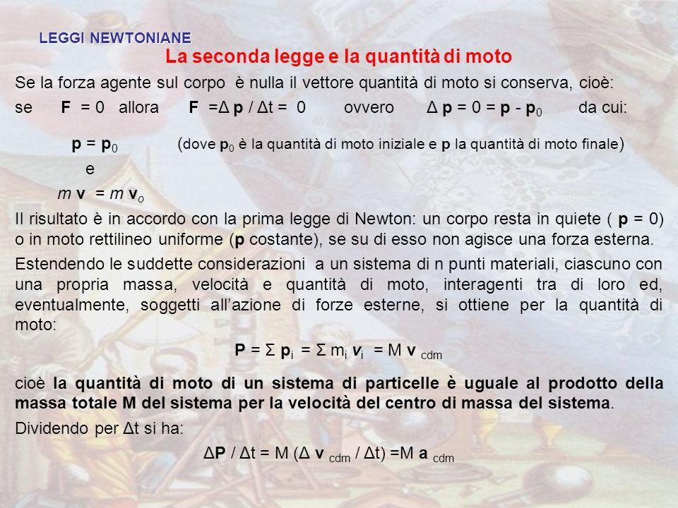 LEGGI NEWTONIANE La seconda legge e la quantità di moto Se la forza agente sul corpo è nulla il vettore quantità di moto si conserva, cioè: se F = 0 a