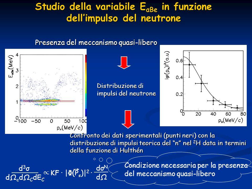 Studio della variabile E αBe in funzione dellimpulso del neutrone Presenza del meccanismo quasi-libero Distribuzione di impulsidel neutrone Distribuzi
