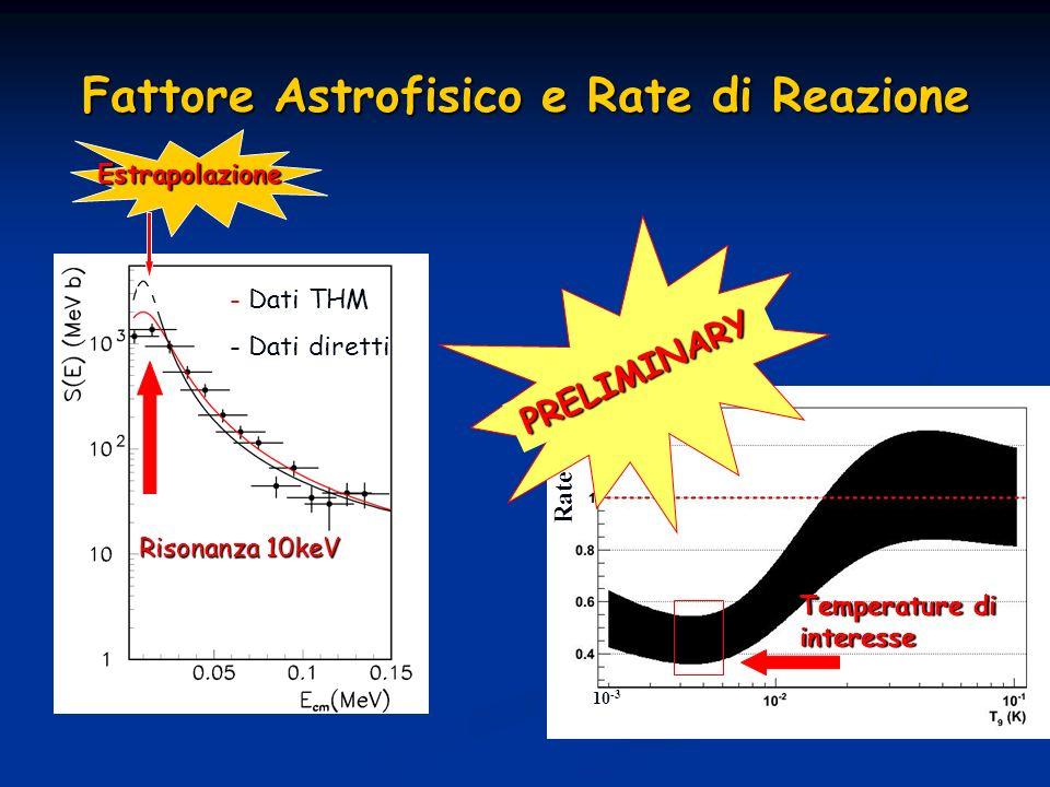 10 -3 Rate ratio PICCO DI GAMOW Fattore Astrofisico e Rate di Reazione Risonanza 10keV Dati THM - Dati THM - Dati diretti Risonanza 10keV Estrapolazio