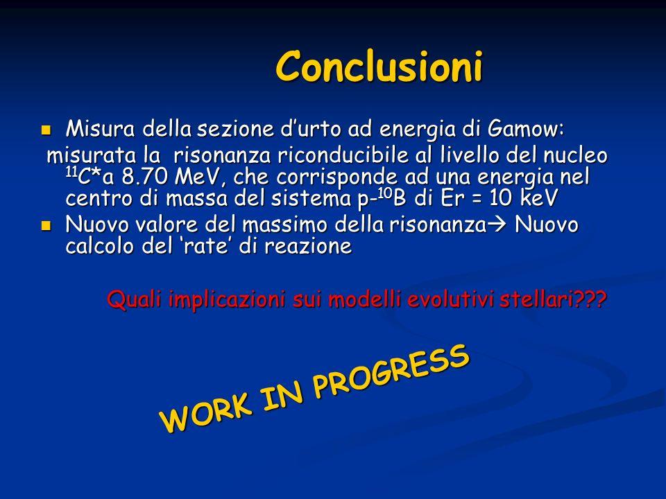Conclusioni Misura della sezione durto ad energia di Gamow: Misura della sezione durto ad energia di Gamow: misurata la risonanza riconducibile al liv