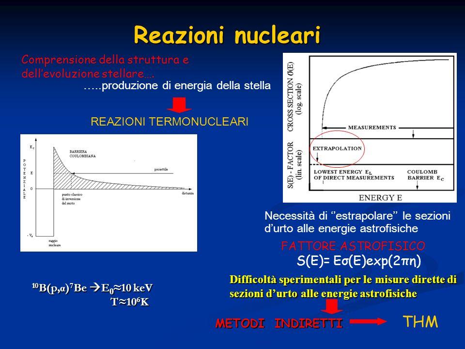 Reazioni nucleari Comprensione della struttura e dellevoluzione stellare…. Necessità di estrapolare le sezioni durto alle energie astrofisiche FATTORE
