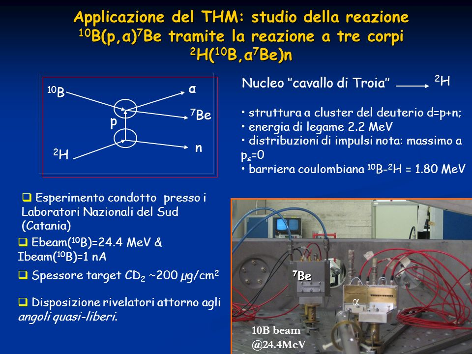 Applicazione del THM: studio della reazione 10 B(p,α) 7 Be tramite la reazione a tre corpi 2 H( 10 B,α 7 Be)n 10 B 2H2H α 7 Be n p struttura a cluster